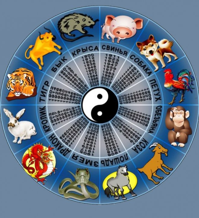 Восточный календарь животных
